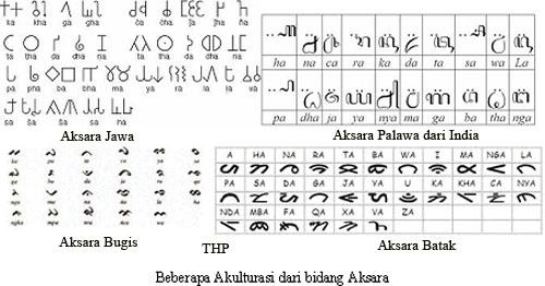 Budaya Indonesia hasil Akulturasi Budaya Hindu-Budhadan ...